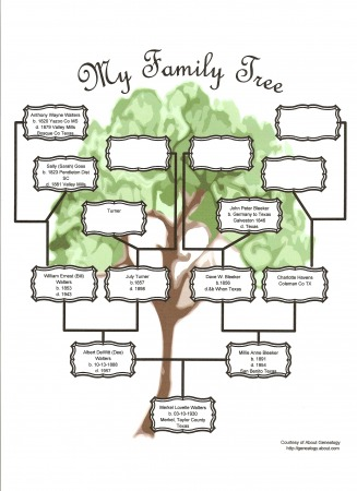 Walters Family Tree - Walters Family Site